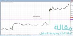 معلومات حول الانزلاق السعري في تجارة Forex